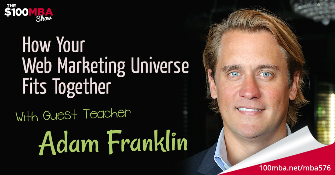 How Your Web Marketing Universe Fits Together